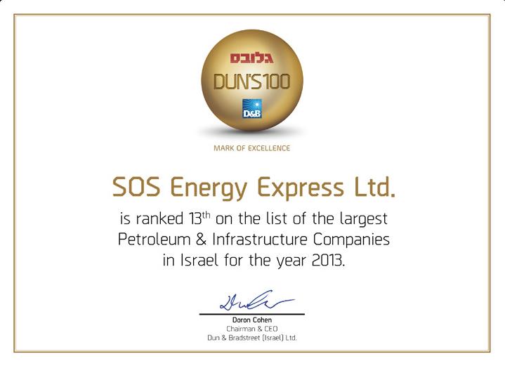 Rating Certificate Dun's 100